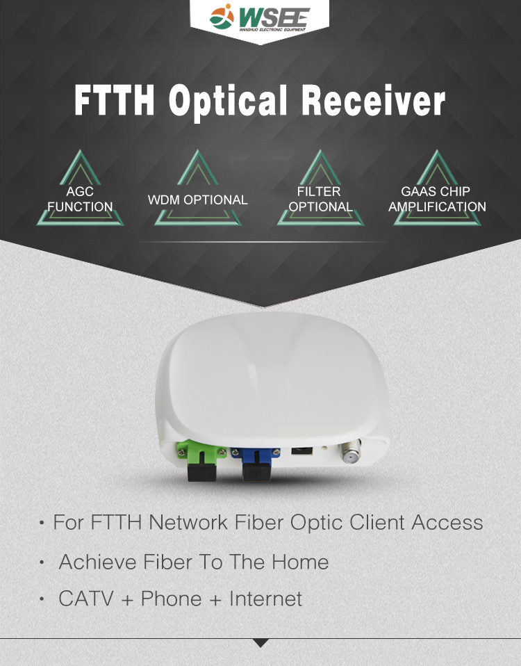 Triple play CATV phone internet ftth optical node