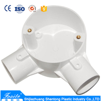 Good Environment Pvc Pipe Electric