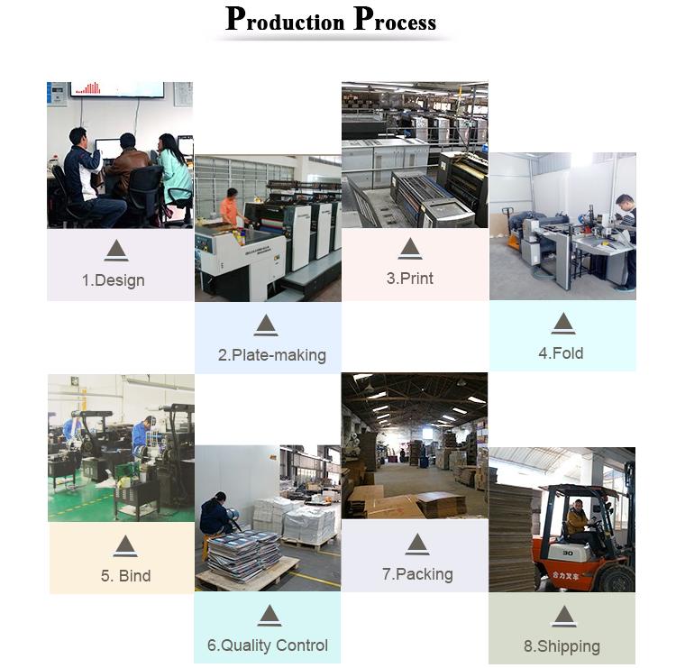 Fornecedor direto da fábrica de parede etiqueta de papel revestido zero viagem do mundo