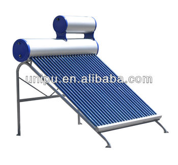 Turkey Solar Water Heater