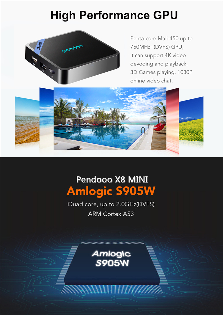 Hot Android TV BOX Pendoo X8 Mini S905W 1G 8G