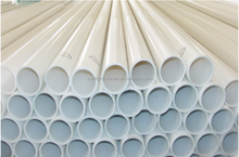 PVC water well casing pipe with threaded end,ppr water pipe and pvc pipe