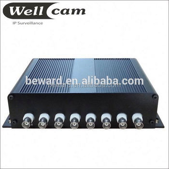Professional China Manufacturer Analog to IP 8CH Video Encoder server analog to digital converter