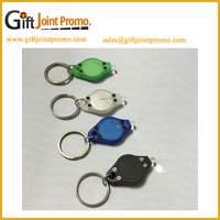 Customtized MINI LED Keyring