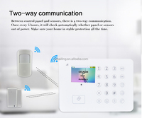 Wireless 88 zone home security SMS GSM Alarm System support SMS Android/IOS APP alarm system
