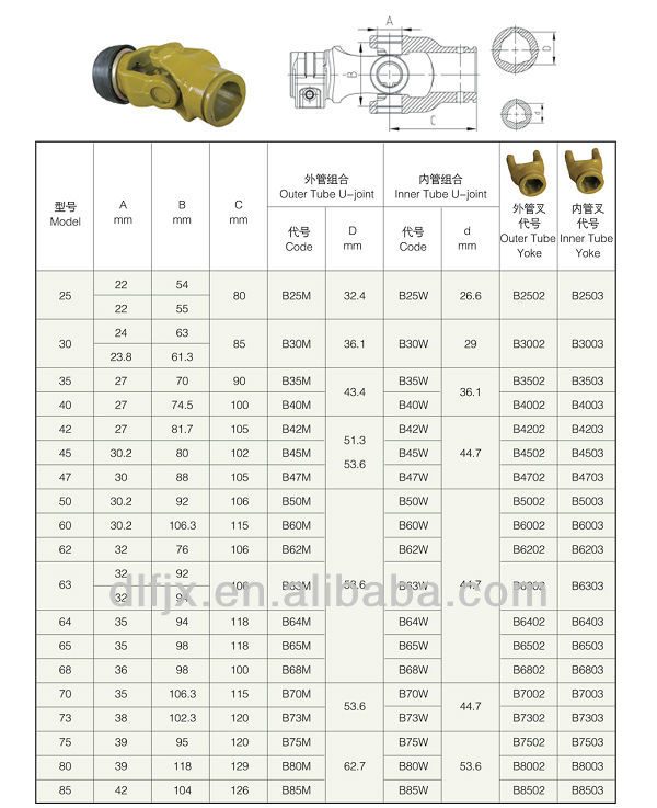 various of universal joint yoke