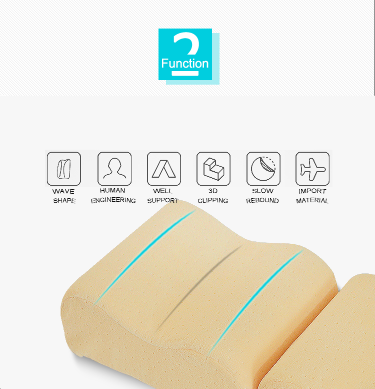 Memory Foam Orthopedic Knee Pillow