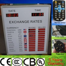 exchange foreign signage board \ exchange money rate \ exchange rate panel display