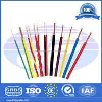 High Quality 1.8mm PVC Coated Wire From Direct Manufacturer