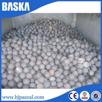 Wholesale products china steel forged forged steel ball for ball mill