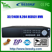 cctv camera dvr systems,3g wifi gps car dvr,tvt dvr client software