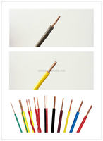 Low Voltage PVC Insulated electrical wire prices