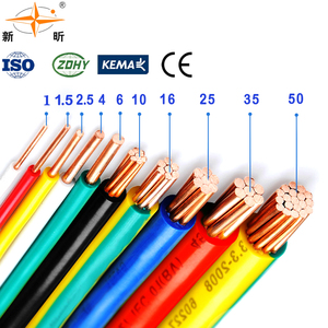 China Cable Industry NO.2 PVC Copper Electric House Cable Wire Electrical