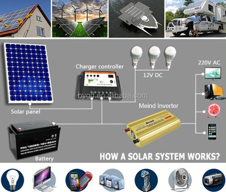 EasySolar Off Grid Kits together with Solar Boost Converter Mppt Charge Controller besides Galaksi 4558 as well Mppt Circuit Using Lm317 Ic furthermore Another Solar Charger Light Project. on solar charge controller circuit diagram