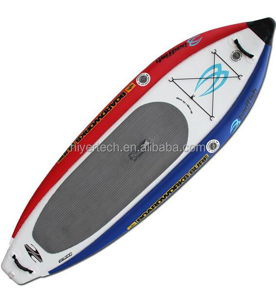 teknik dayung kayak Teknik dayungan arung jeram dayung pancung (kiri) dayung pancung kiri ini berlawanan dengan pancung kanan, tujuannya.