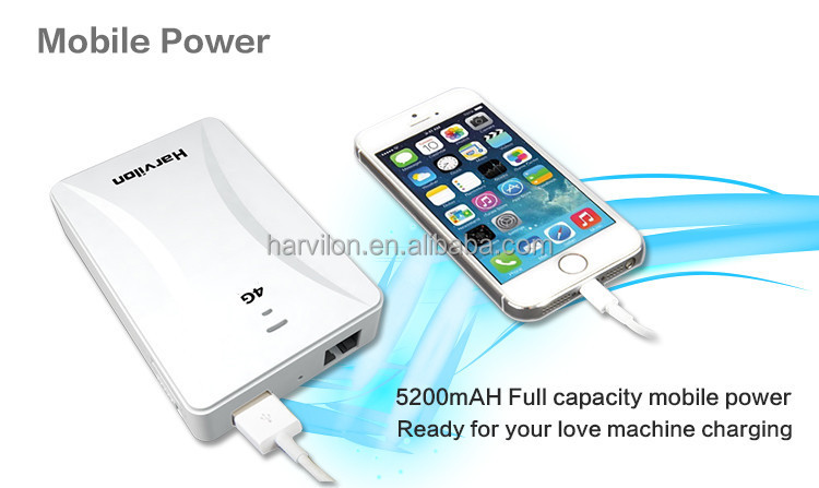 4G Pocket Wifi Router 3G 4G LTE Wireless Wifi Router Wired Ethernet ...