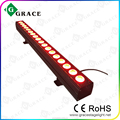 Hot sale color washing for building 18*12W RGBW 4in1 wallwasher led