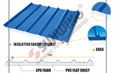 cheap lowes sheet plastic fiber pvc roofing sheets