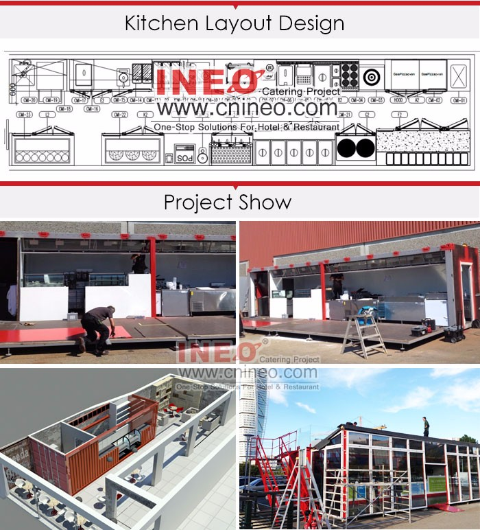 INEO Successful Container Restaurant Projects In Sweden