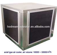 Greece high cost performance smallest window evaporative cooling system