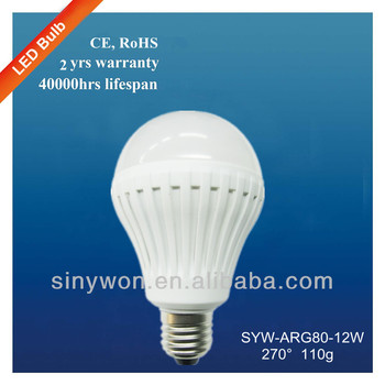 Top Selling Low Cost CE ROHS Light Bulb Led
