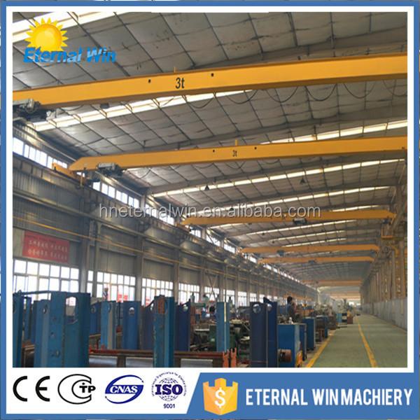 Bridge Machinery Crane Providers Price Manufacture