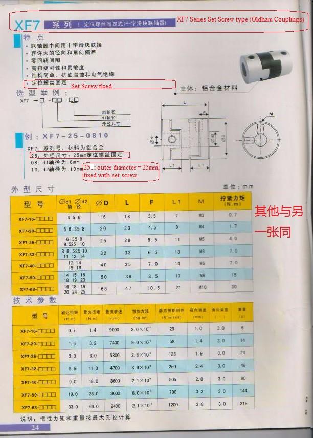 XF7-40-15/16 Pump Coupling