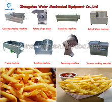 Potato Chips Manufacturing Companies