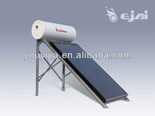 Plastic Vertical Flat Panel Solar Water Heater Collector