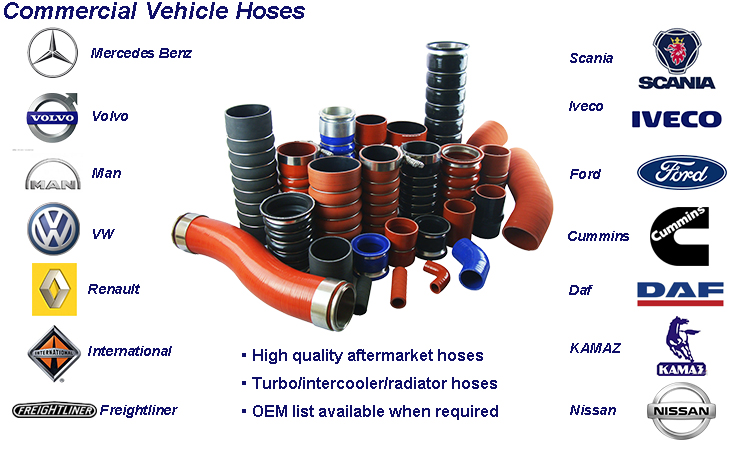 silicone hose for Mercedes benz OEM NO A6965007375