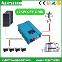 Acesum Off Grid What Are Solar