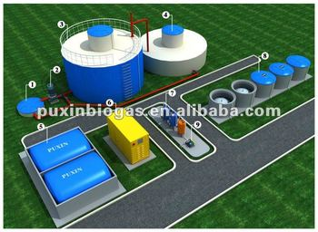 Medium size anaerobic digestion system for organic waste treatment