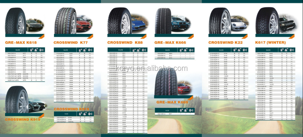 High quality pcr tire 5.00r12lt with prompt delivery