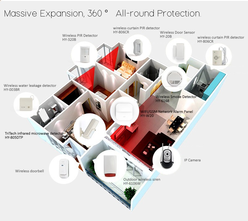 factory price Wireless Smart home Security Alarm System  with 720p wireless IP camera