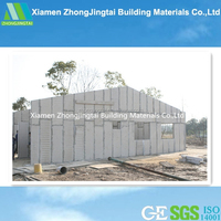 pu decorative outdoor wall panel for industrial and commercial building, cold room