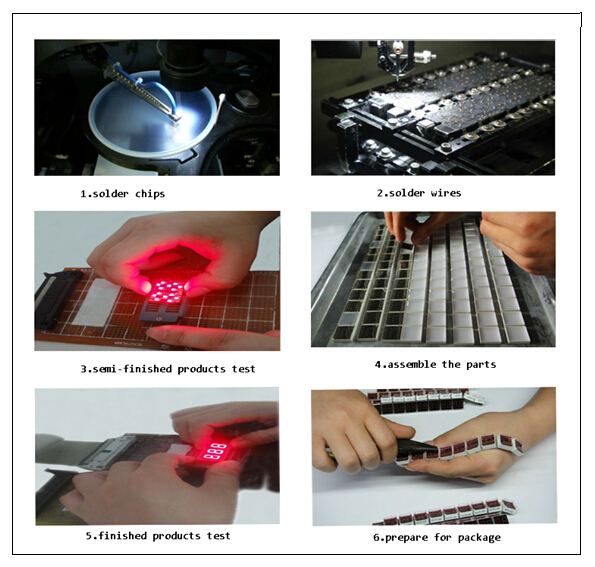 Red n green single digit led anode common 1.5 inch 7 segment bicolor display