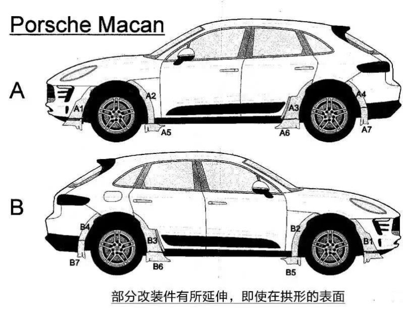 New arrival!PORSCH MACAN 2014 year up to 2015 year MACAN HM style LIP set