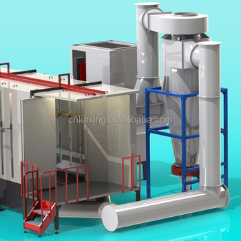 car accessories powder coating line