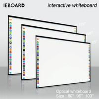 Finger touch portable interactive whiteboard 10 point touching and gesture recognition