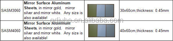Blank heat transfer sublimation Aluminum sheet, pearlescent surface plate silver color