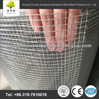 Factory Price Black Galvanized Wire PVC