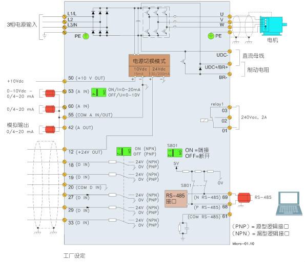 danfoss vfd wiring diagram danfoss vlt wiring diagram wiring diagrams rh parsplus co danfoss vfd control wiring diagram danfoss vlt connection diagram
