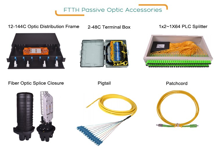 ftth fiber optical splice closure | horizontal type cable splicing box | inline FOSC