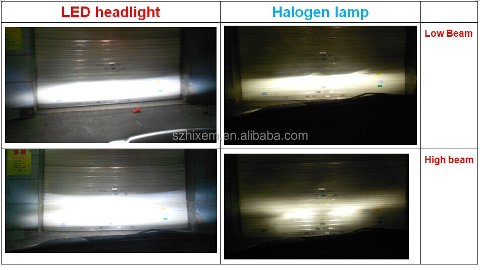 2014 New Led Headlight 3000lm To Replace Hid And Halogen