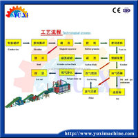 45 Cheap price car tires recycling machine for fuel oil