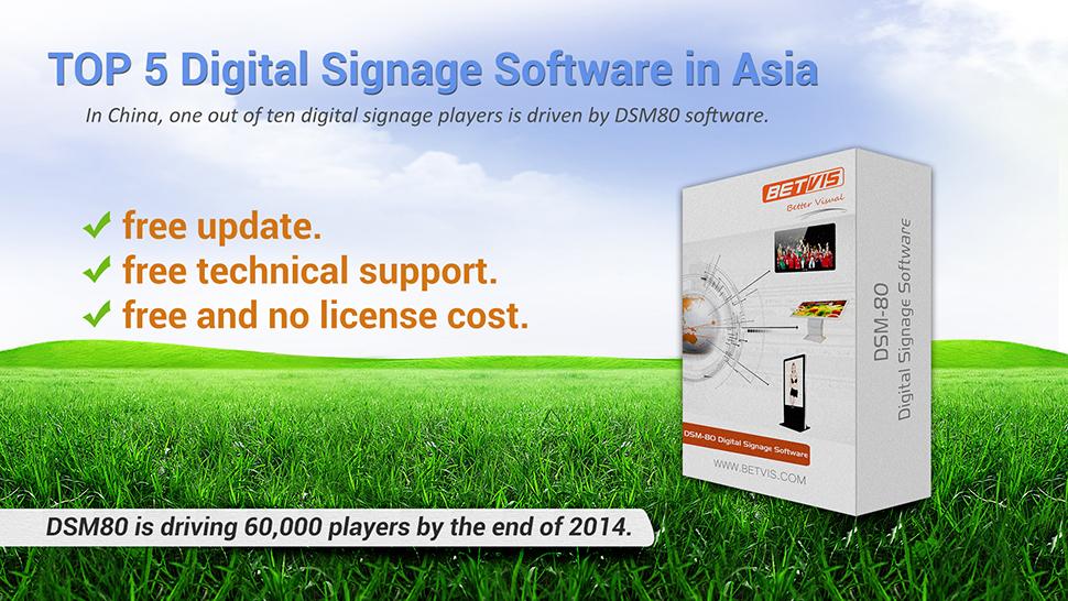Digital signage business plan