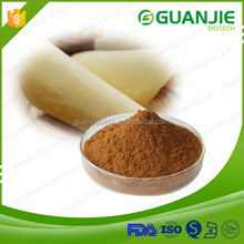 Manufactory supply high quality 200:1 100:1 tongkat ali extract