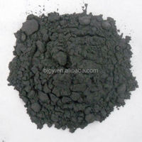 99.5% purity Zirconium Powder for ignition