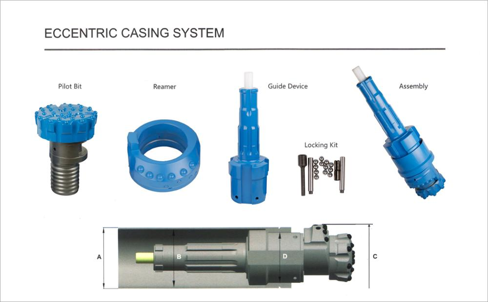 Concentric casing system