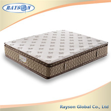 German Style Soft Comfortable Pocket Spring Unit Night Sleep Mattress